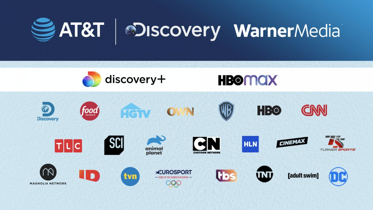 AT&T プレスよりhttps://about.att.com/story/2021/warnermedia_discovery.html
