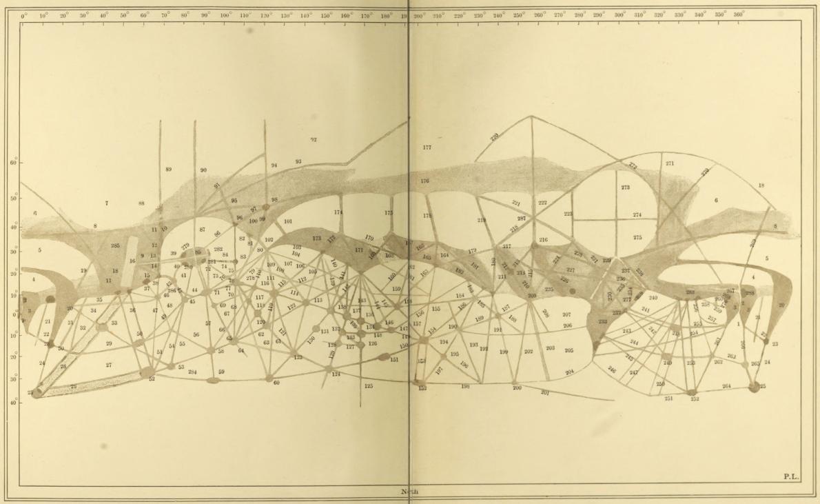 ローウェルが描いた火星マップ(1895)