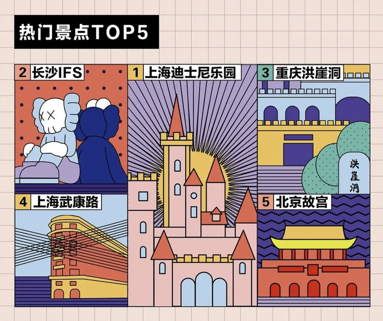 Image:小紅書app